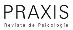 praxis-r